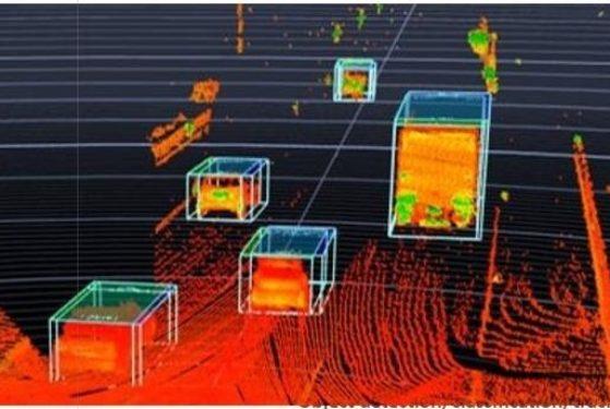 Innoviz LIdar Tech & Perception Software